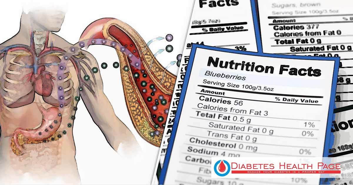 The Benefits of Reading Food Labels for People with Diabetes