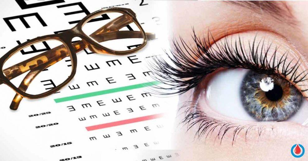 Diabetic Retinopathy Vision Problems