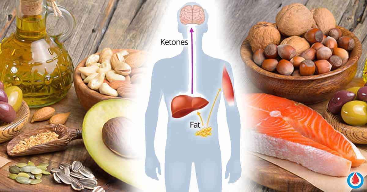 Ketogenic Diet for Diabetes and Prediabetes - A Beginner's Guide