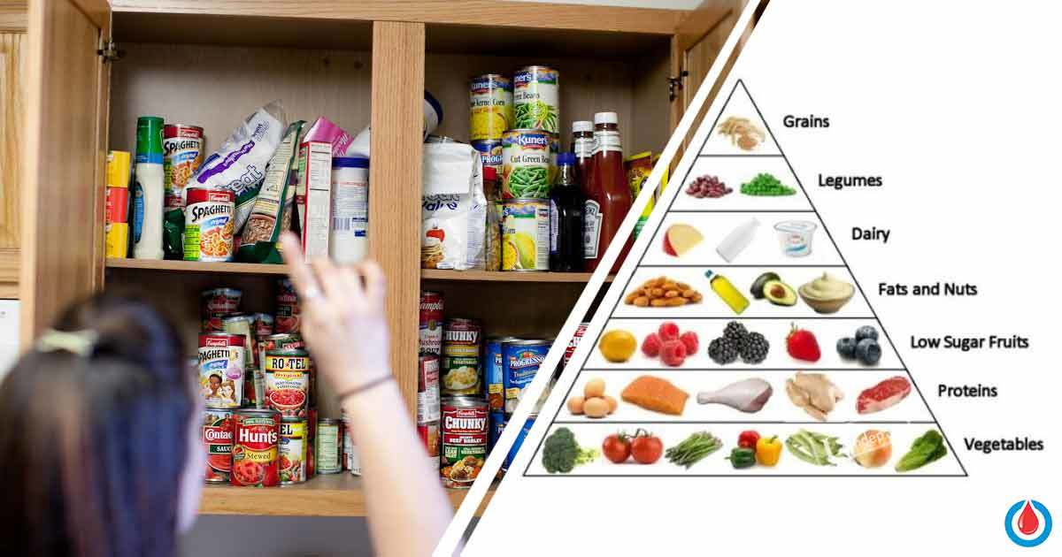 Pantry Stocking Guide with Low Carb Products for People with Type 2 Diabetes