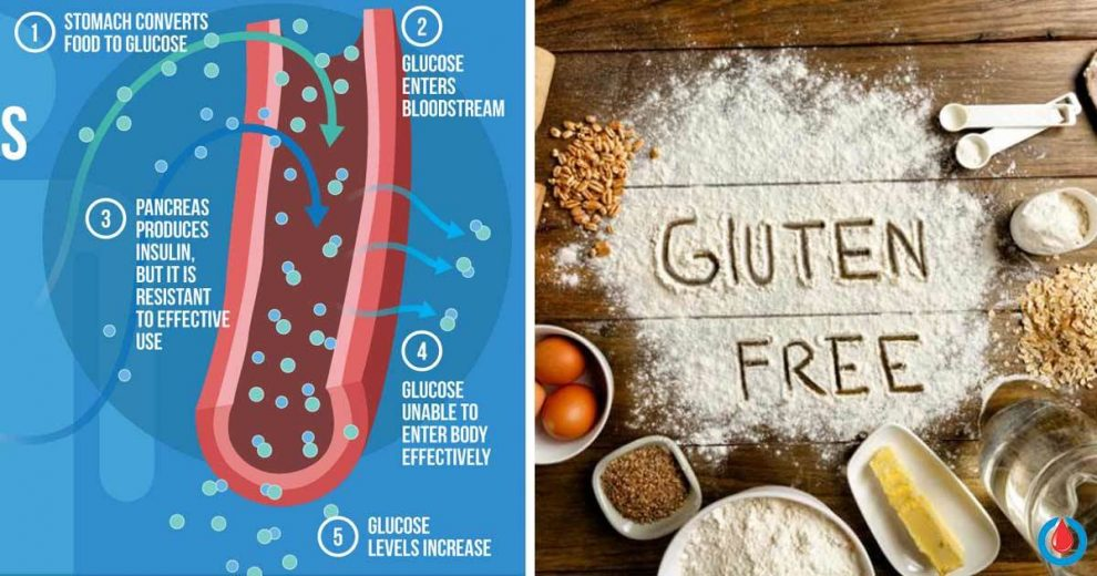 Study Discovers That Gluten-Free Diet Increases the Risk of Type 2 Diabetes
