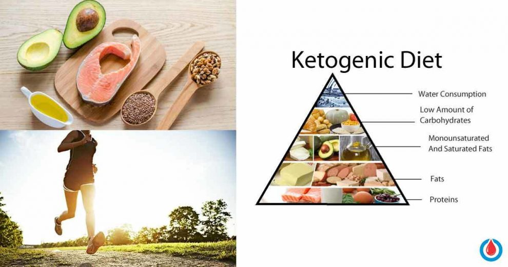7 Ways You Can Enter Ketosis Faster and Easier!