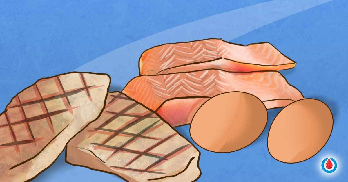 How Proteins Affect Your Body If You Have High Blood Sugar