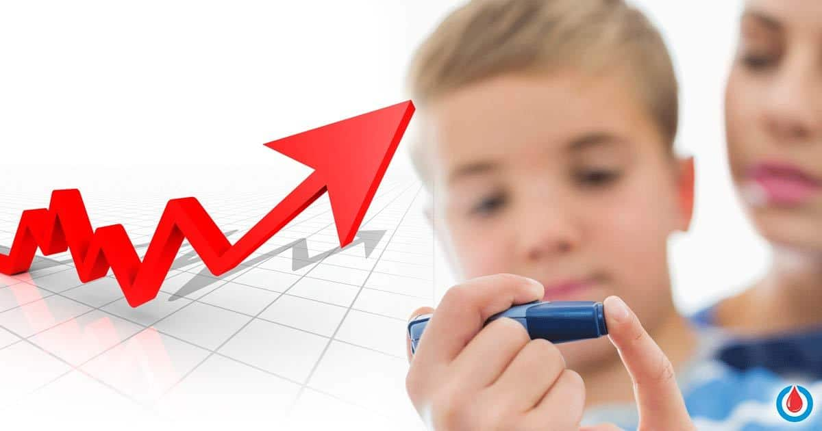 Numbers Keep Rising: More Than 600 Children and Teens Have Diabetes Type 2
