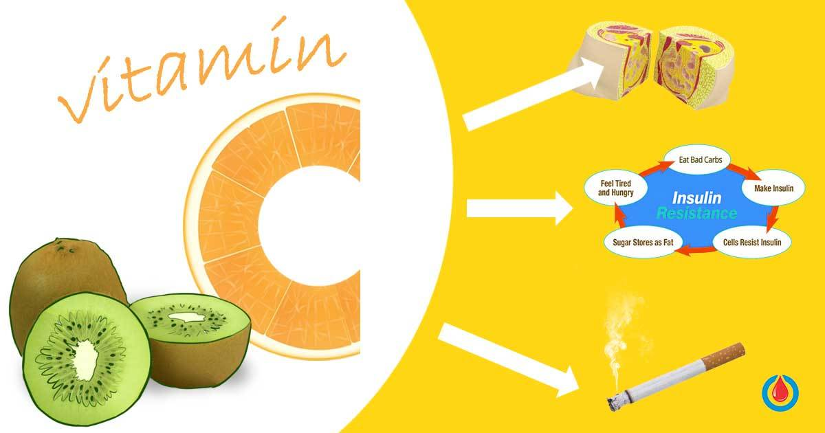 Lack of Vitamin C Linked to Obesity, Insulin Resistance, and Addiction to Cigarettes
