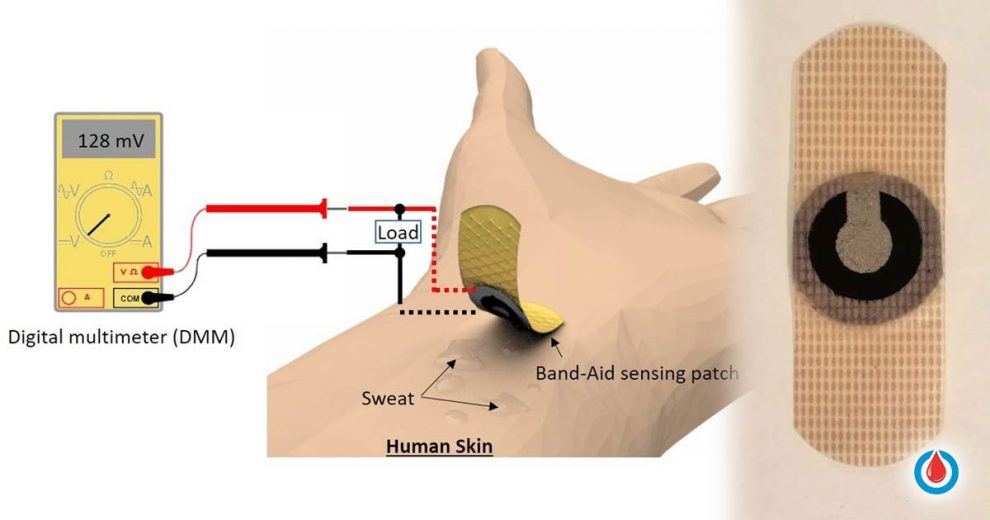 Revolutionary Paper Patch Could Help Measure Blood Glucose During Exercise