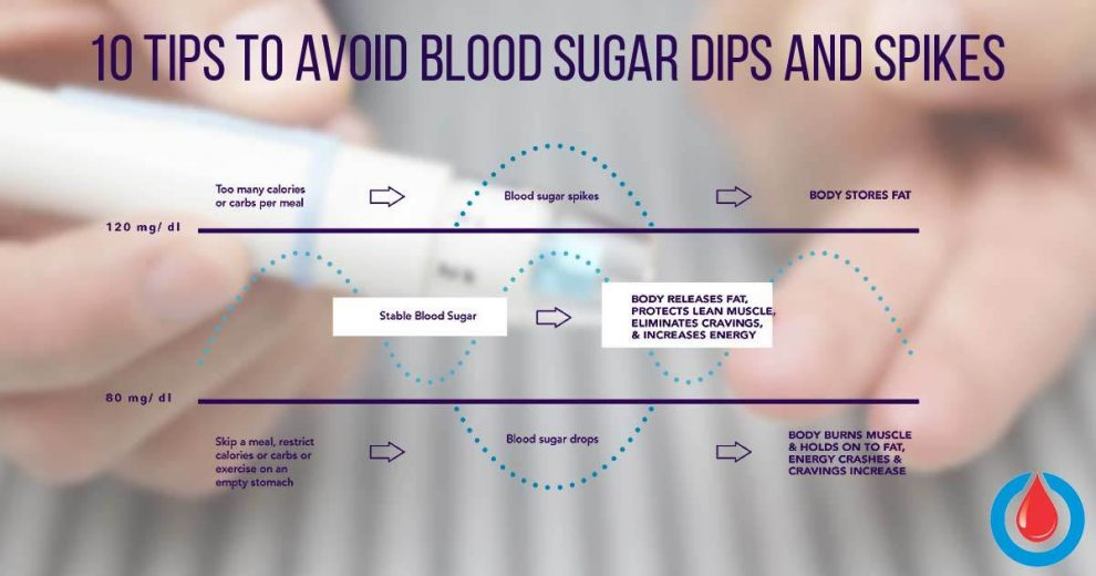10 Tips to Avoid Blood Sugar Dips and Spikes