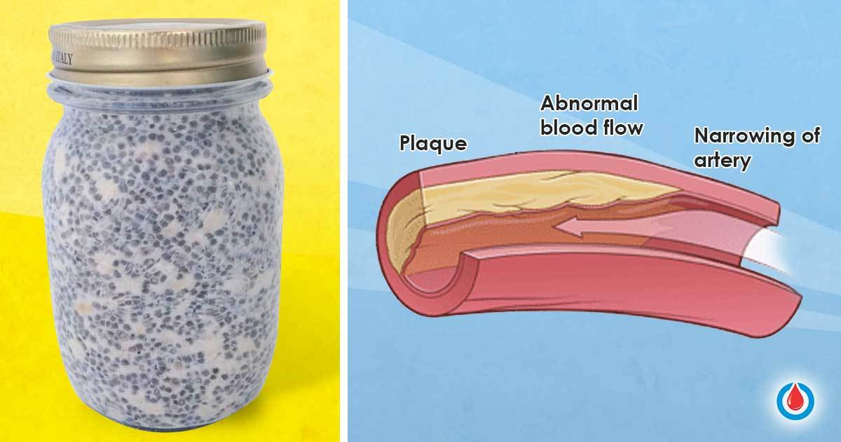 Eat This for Breakfast to Reduce Blood Pressure, Blood Sugar, and Lose Belly Fat