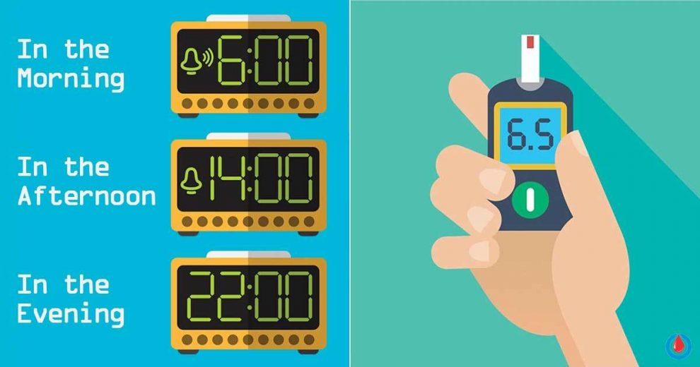 How to Manage Diabetes from Morning to Night