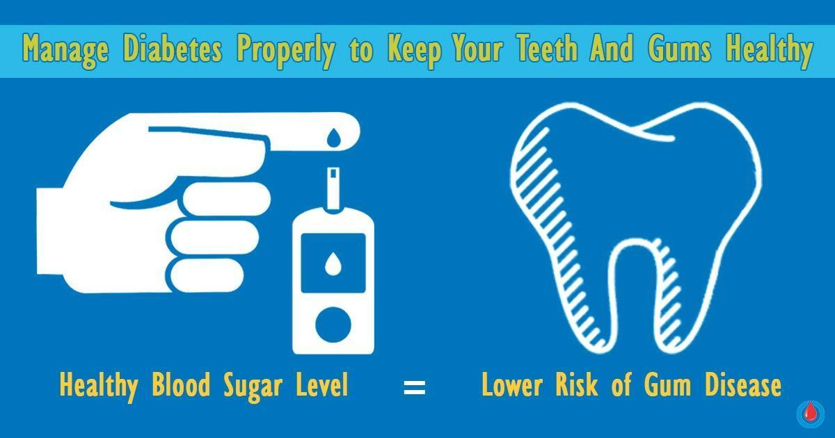 Tips to Keep Your Gums and Teeth Healthy If You Have High Blood Glucose