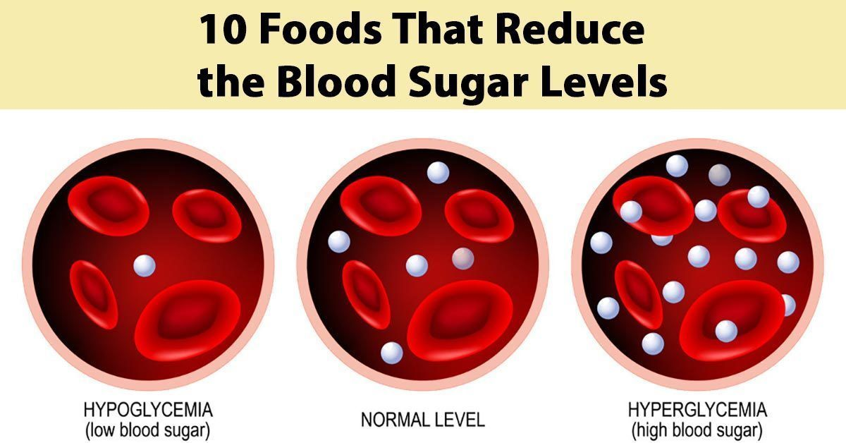 Prevent Diabetes and Reduce Blood Sugar Levels With These 10 Foods